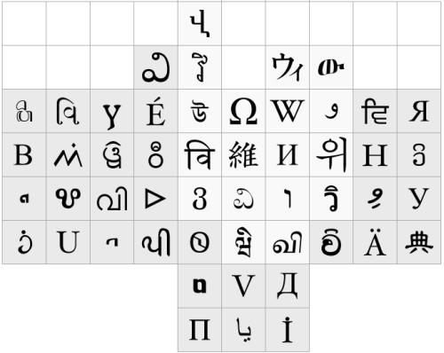 wikipedia logo characters 600