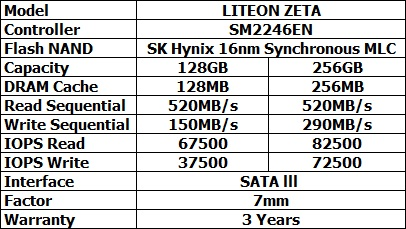 Spec-LiteOn-ZETA