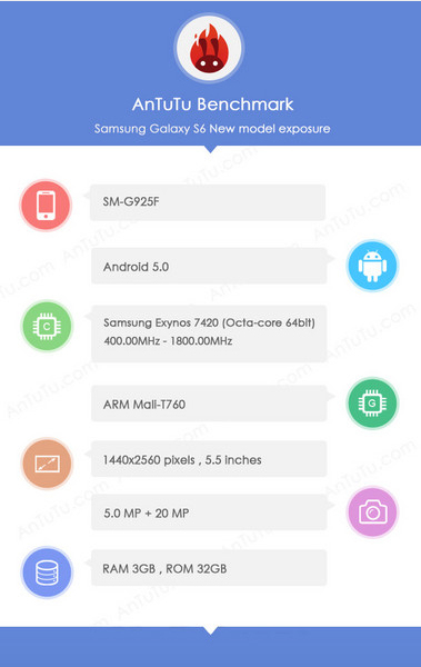 bgr galaxy s5 best 02 600