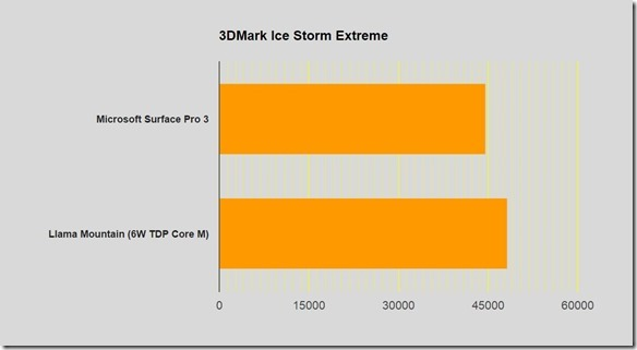 core m benchmark and product preview 02 600