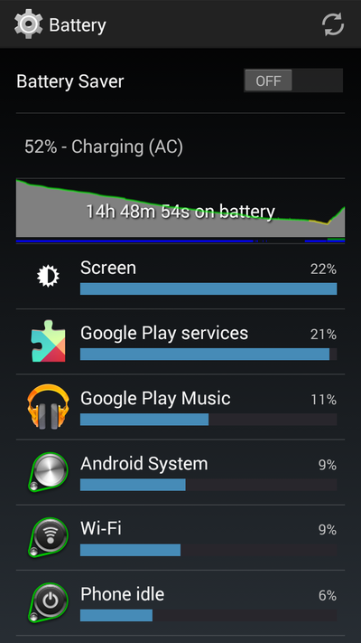 wifi shutoff battery