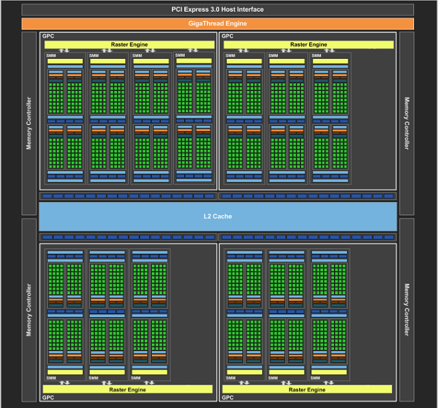970_Block_Diagram_ 600