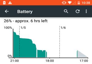 Power Saving เปิดโหมดประหยัดพลังงานให้ Android 5.0 (Lollipop)