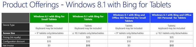 windows81withbing 600