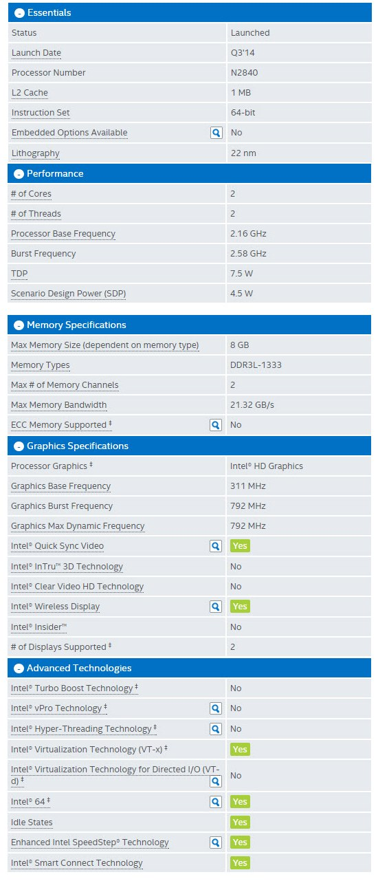 Intel Celeron N2840-spec
