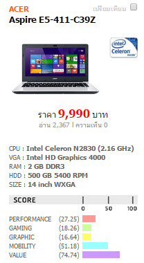 Notebook Celeron under 10000 baht-ACER