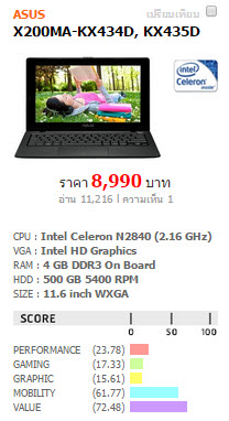 Notebook Celeron under 10000 baht-ASUS