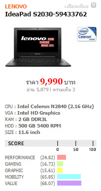 Notebook Celeron under 10000 baht-Lenovos
