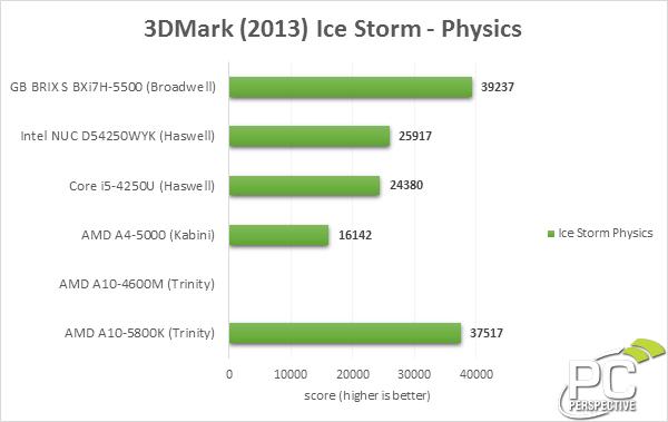 gigabyte-brix-3dm13-icephysics