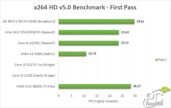 gigabyte-brix-x264-1