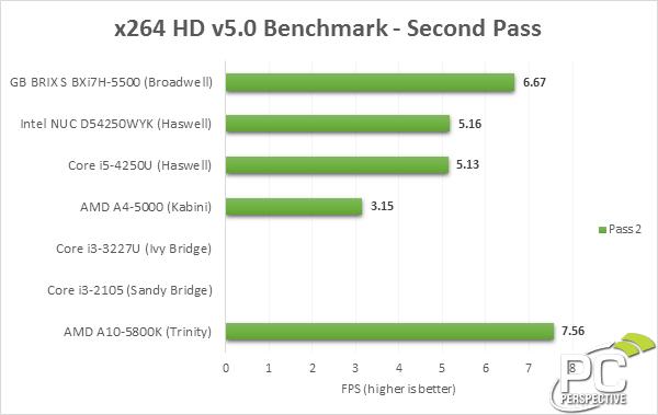gigabyte-brix-x264-2