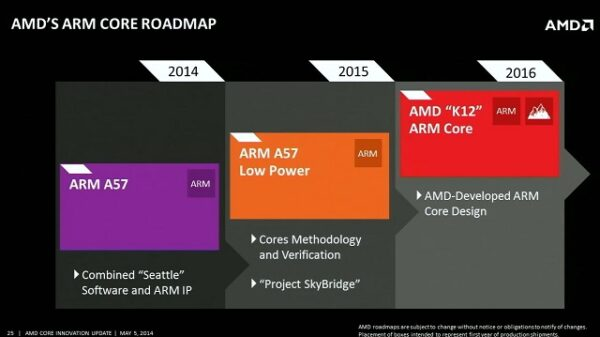 AMD Hierofalcon 64 bit ARM chips 01 600