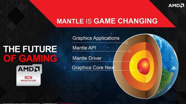 AMD Mantle 600