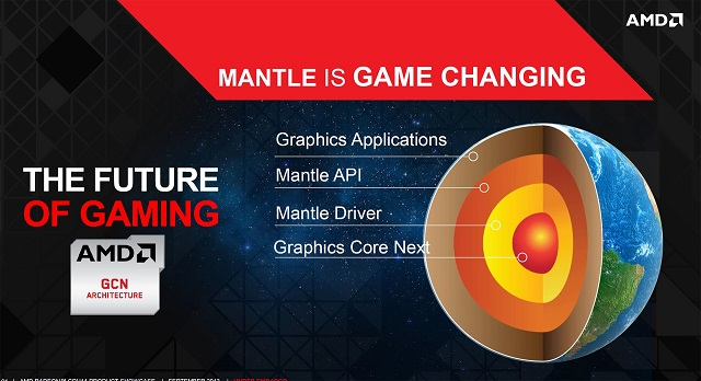 AMD Mantle 600
