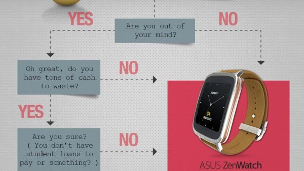 Asus mocks Apple Watch with zenwatch 600