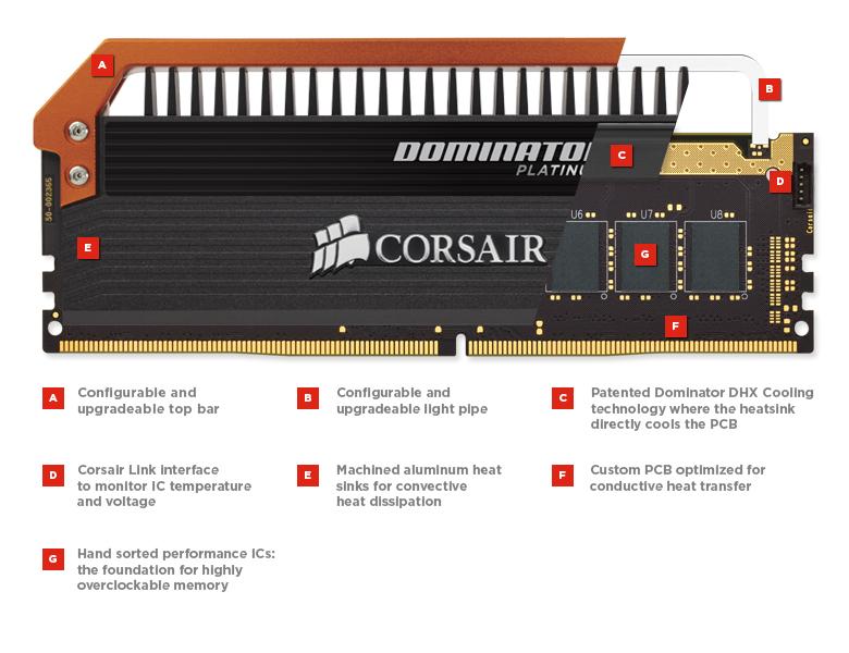 Corsair Dominator Platinum DDR4 3400MHz (3)