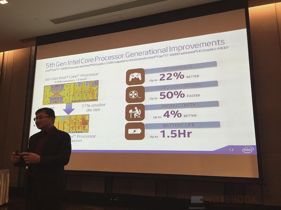 Intel Mobility 2015 025