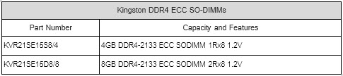 Kingston DDR4 SO-DIMMs