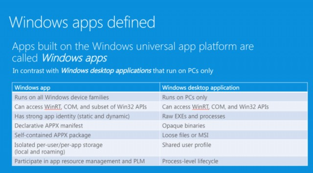 Windows 10 app 02 600
