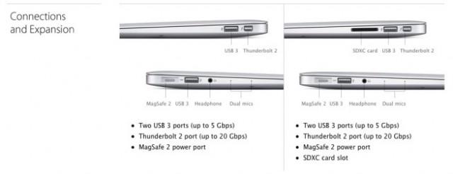 how to decode spec to buy new Mac Part 2 01 600