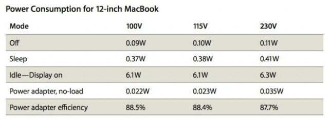 how to decode spec to buy new Mac Part 2 09 600