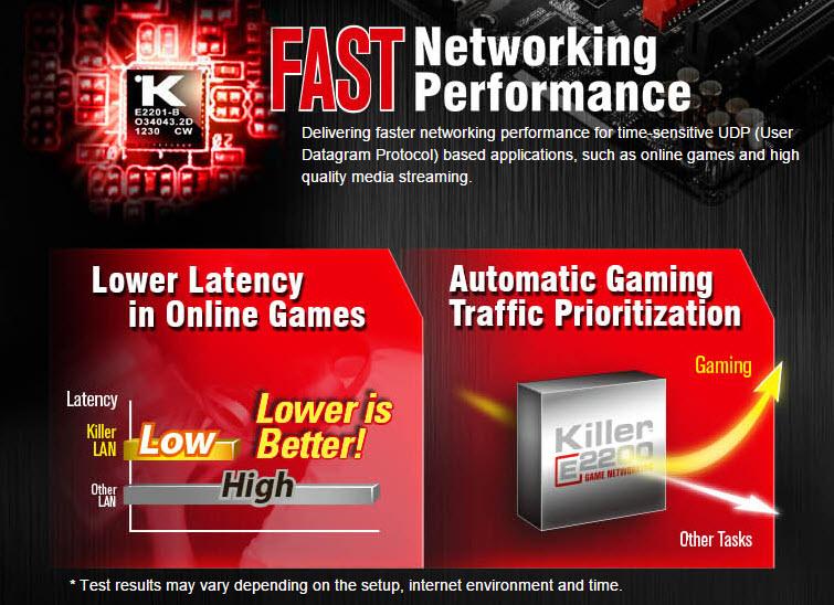 ASRock Fatal1ty FM2A88X Killer-LAN