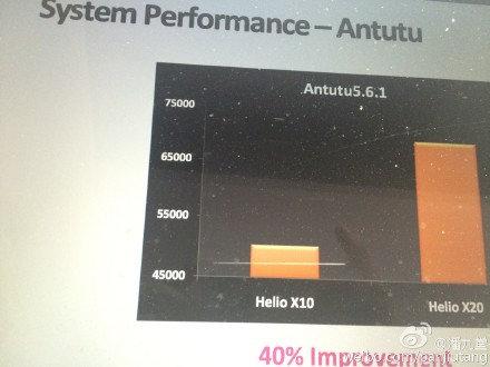 Helio_X20_Tri-cluster_processor 600 02