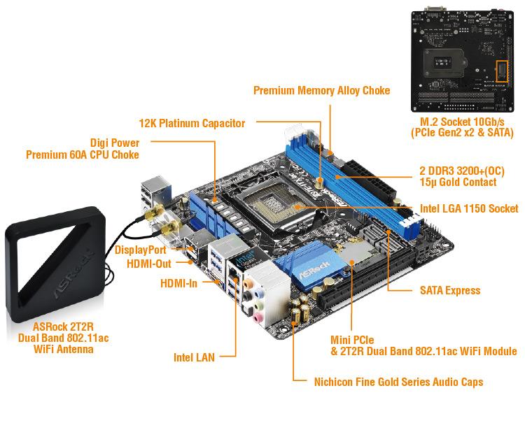 Z97E-ITXac-layout