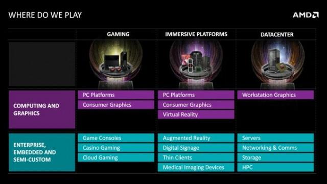 AMD FAD 2015 01 600