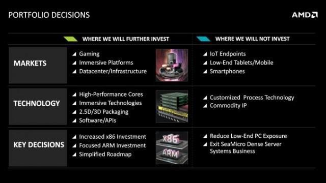 AMD FAD 2015 03 600