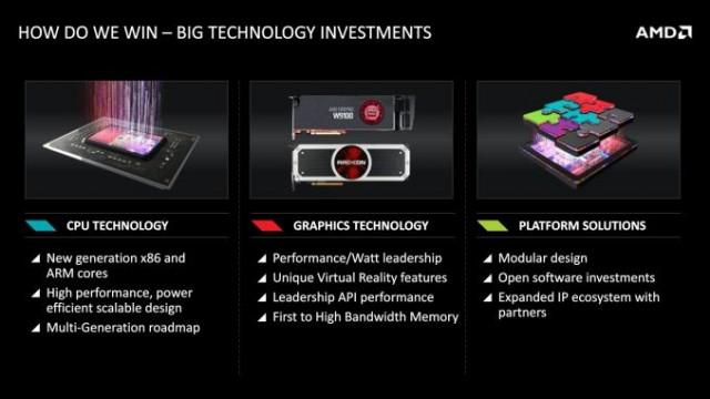 AMD FAD 2015 04 600