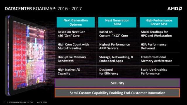 AMD FAD 2015 07 600