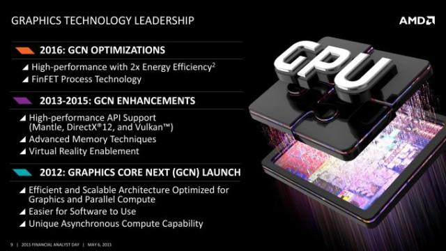 AMD FAD 2015 08 600