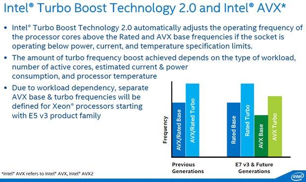 Intel-Haswell-EX-Xeon-E7-V3-600 02