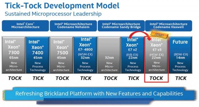 Intel-Haswell-EX-Xeon-E7-V3-600 04