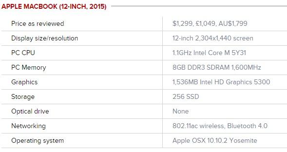 MacBook 12 early 2015 spec 600