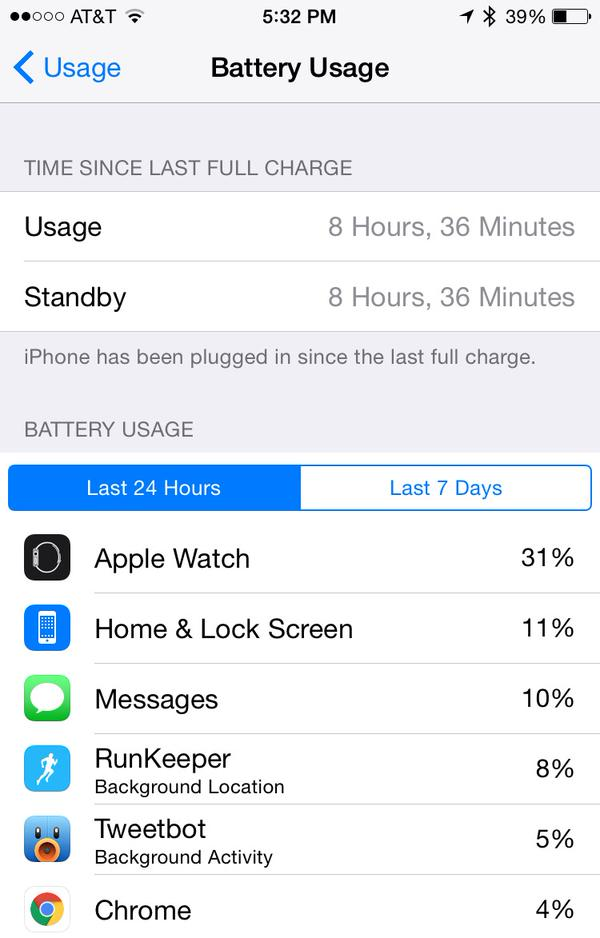 apple watch batteries used on iphone-6-plus 600