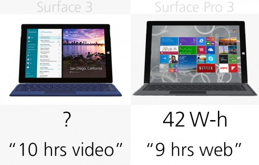 surface-pro-3-vs-surface-3-0