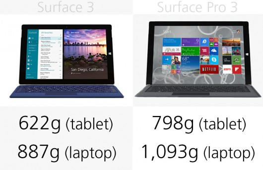surface-pro-3-vs-surface-3-22