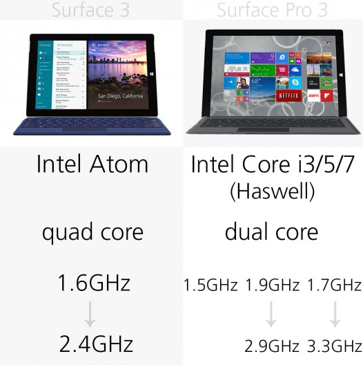 surface-pro-3-vs-surface-3-5