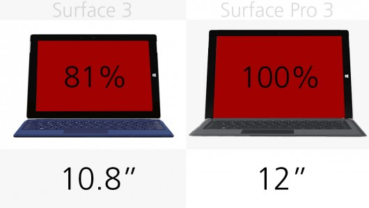 surface-pro-3-vs-surface-3-8