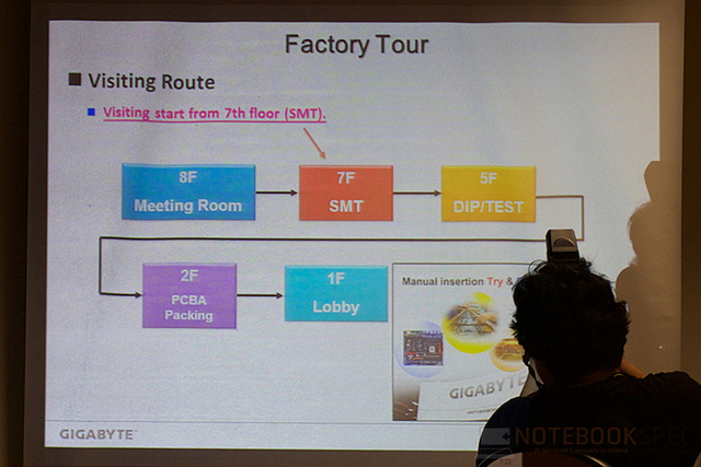 Gigabyte-Factory-Tour-NotebookSpec 014