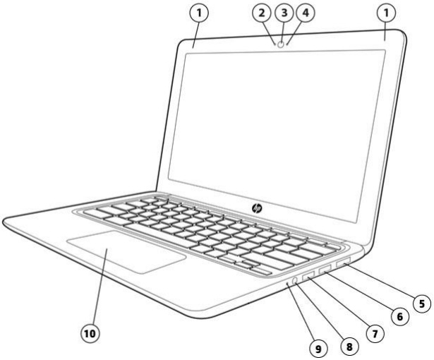 HP_Chromebook_11_G4_overview 600