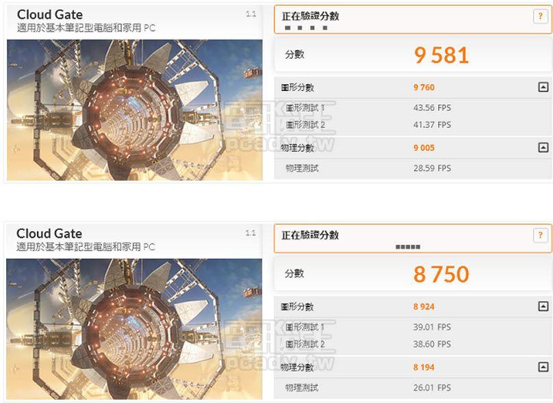 Intel-Core-i7-6700K_3DMark-Cloud-Gate-compressor