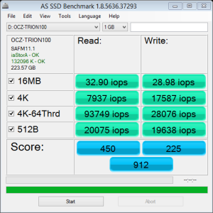 OCZ-Trion-100-240GB-AS-SSD-IOPS-300x300