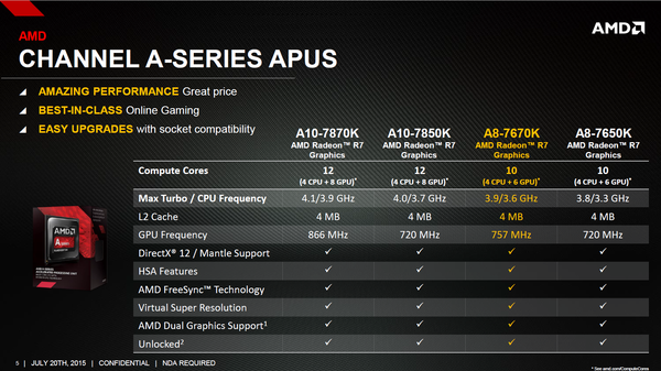 amd a8 7670k refresh_w_600 02