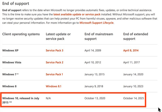 windows-10-support-lifecycle-600