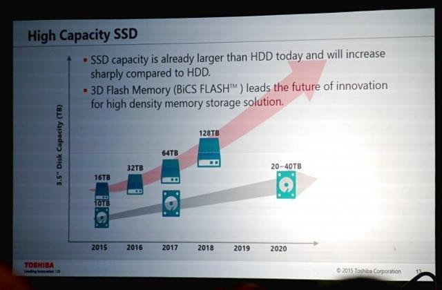 Toshiba-128TB-SSD