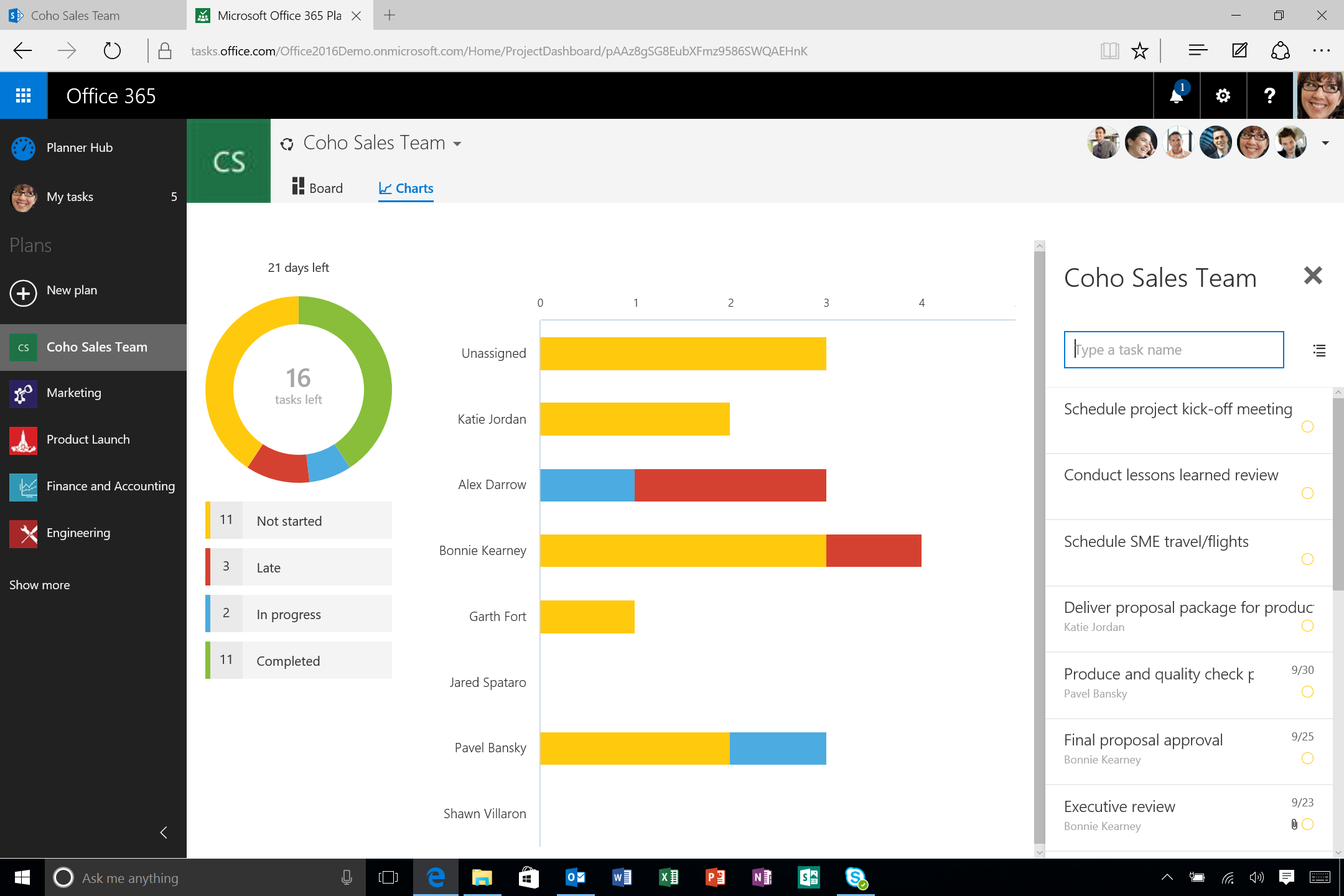10. Office 365 Planner Charts View