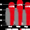 DDR4 chart